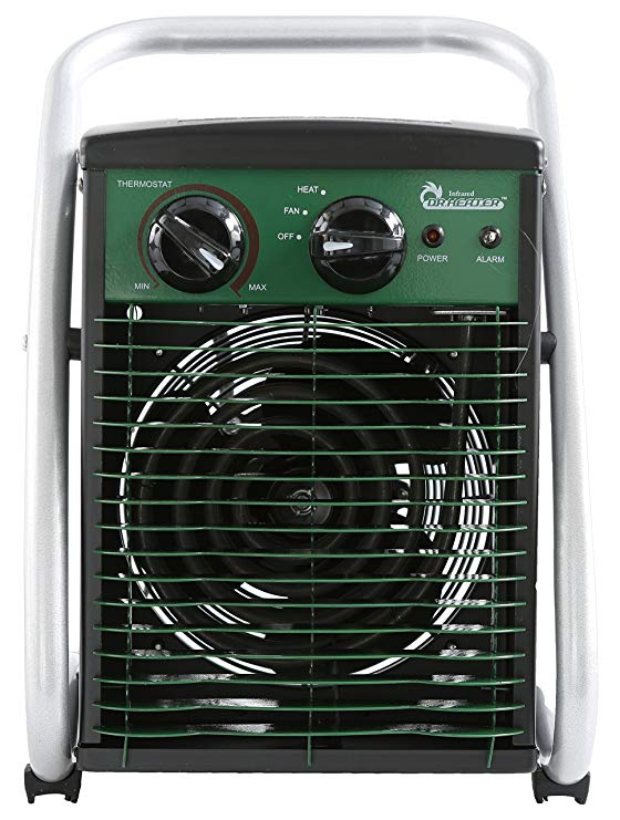 Dr. Heater DR218-1500W Greenhouse Garage Workshop Infrared Heater Review